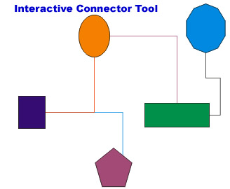 connectortool