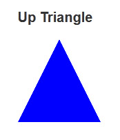 Up Triangle